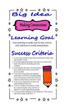 Reading Strategy Poster - Making Connections- Learning Goals, Success Criteria