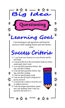 Classroom Reading Strategy Poster- Questioning: Learning Goals, Success Criteria