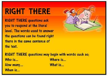 Reading Strategy Poster Set - QAR