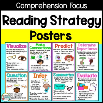 Reading Strategies and Skills Posters