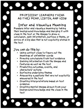 Reading Strategy Posters (Based on Stephanie Harvey's work)