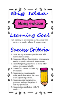 Bundle: Reading Strategy Posters-Connections;Predictions;Inferencing;Questioning