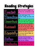 Reading Strategy Posters - Colorful Set
