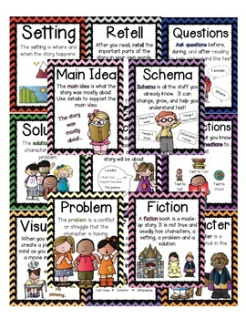Reading Strategy Posters {Comprehension, Decoding, Fluency, Vocab} Chevron