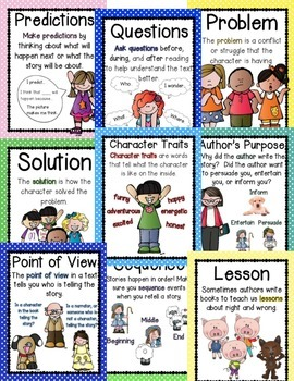 Reading Strategy Posters {Comprehension, Decoding, Fluency, Vocab} POLKA DOT