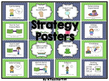 Reading Strategy Posters: Navy and Lime Green