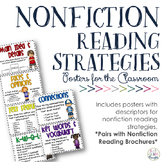 Reading Strategy Posters {Nonfiction}