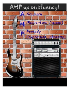 Reading Strategy Posters - Rock Star Theme