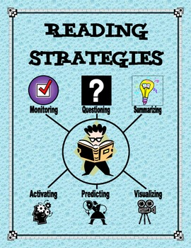 Reading Strategy Posters and Think Aloud Scripts for Teaching the Strategies