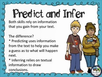 Reading Strategy Posters for Middle School
