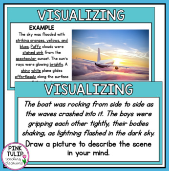 Reading Strategy PowerPoint- Visualizing
