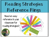 Reading Strategy Reference Rings