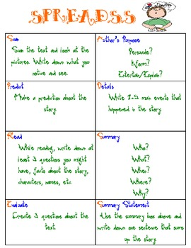 SPREADSS Reading Comprehension Strategy {CCSS Aligned}