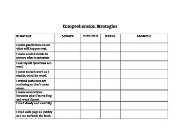 Reading Strategy Self-Assessment  Checklist