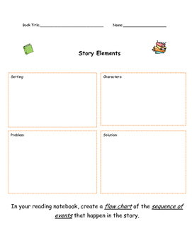 Reading Strategy-Story Elements