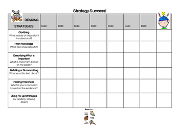 Reading Strategy Success Chart
