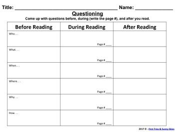 Reading Strategy Worksheet Bundle (Save $ by Purchasing as a Set!)