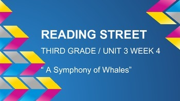 Reading Street / Third Grade/ Unit 3 / Week 3/ Suffixes/