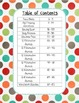 Reading Street  1st Grade Unit R Resource Pack