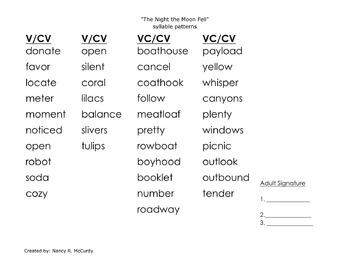 Reading Street 2012 2nd Grade Phonics Charts - Unit 4