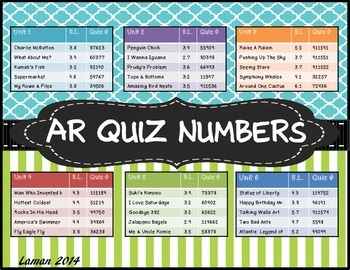 Reading Street 2013 Common Core 3rd grade AR Quiz numbers aqua/ turquoise  lime