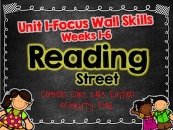 Reading Street 2013 Kindergarten Focus Wall Skills- Unit 1