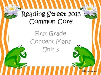 Reading Street 2013 Unit 3 Concept Maps