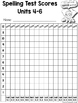 Reading Street 2nd Grade - Student Data Forms for Spelling/Reading Tests FREEBIE