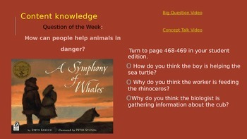 Reading Street 3rd Grade A Symphony of Whales ppt.