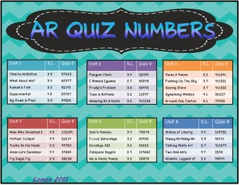 Reading Street Common Core 3rd AR quiz numbers aqua chevron
