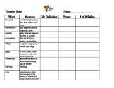 Reading Street 5 - Thunder Rose Vocabulary Organizer