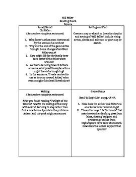 Reading Street 6th Grade Reading Response Questions Unit 1 Week 1