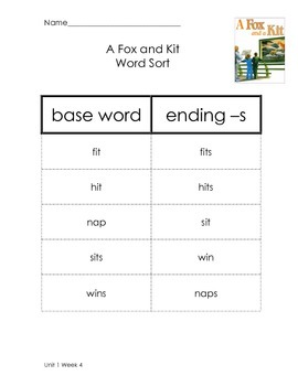 Reading Street, A Fox and Kit, Spelling pattern sort