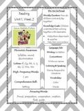Reading Street Common Core 2013 Edition  Kindergarten Unit 1 Weeks 2-6