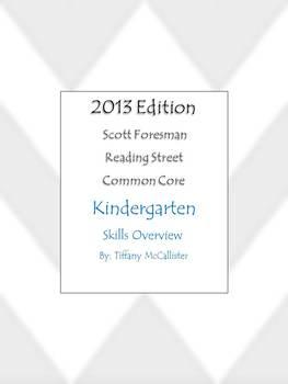Reading Street Common Core 2013 Edition Kindergarten Unit 3 Week 1