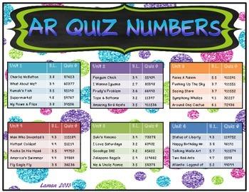 Reading Street 2013 Common Core 3rd Grade AR Quiz numbers Glitter polka dot