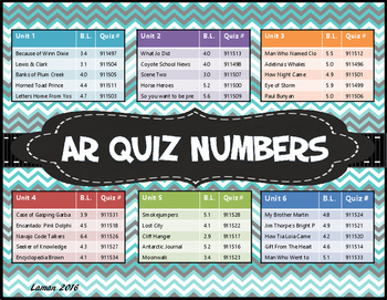 Reading Street Common Core 4th Grade AR quiz numbers
