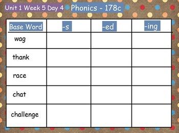 Reading Street Flipchart Common Core Second Grade Unit 1 Week 5