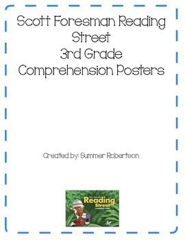 Reading Street Comprehension Posters Bundle