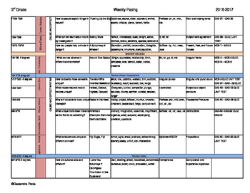 3rd Grade Reading Street Integrated Pacing Guide