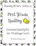 Reading Street Extended Spelling List