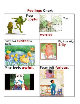 Reading Street Feelings Chart