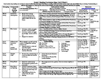 Reading Street 2007 First Grade Curriculum Maps Unit 2