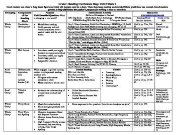 Reading Street 2007 First Grade Curriculum Maps Unit 3