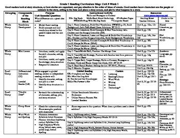 Reading Street 2007 First Grade Curriculum Maps Unit 5