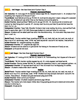 Reading Street First Grade Spelling Unit 1 Lesson Plan Bundle