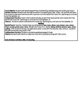 Reading Street First Grade Spelling Unit 2 Lesson Plan Bundle
