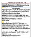 Reading Street First Grade Spelling Unit 4 Lesson Plan Bundle