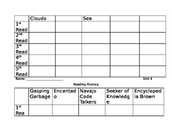 Reading Street Fluency Chart Grade 4