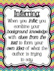 Reading Street Focus Board Posters: 4th Grade Unit 2 Weeks 1-5: {Chevron}